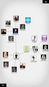 Discovr People iOS Screenshot